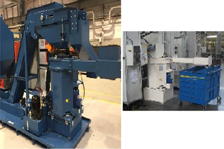 on line/off line automatic wringing system